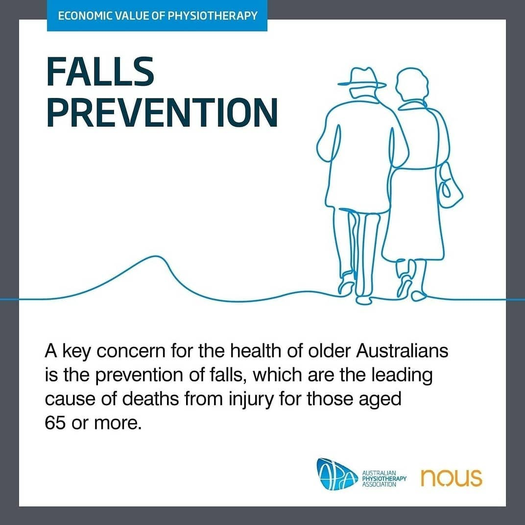 Physio can help this through strength and balance training.     Source: australian.physio/economic-value